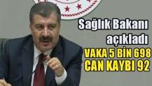 Sağlık Bakanı açıkladı VAKA 5 BİN 698, CAN KAYBI 92